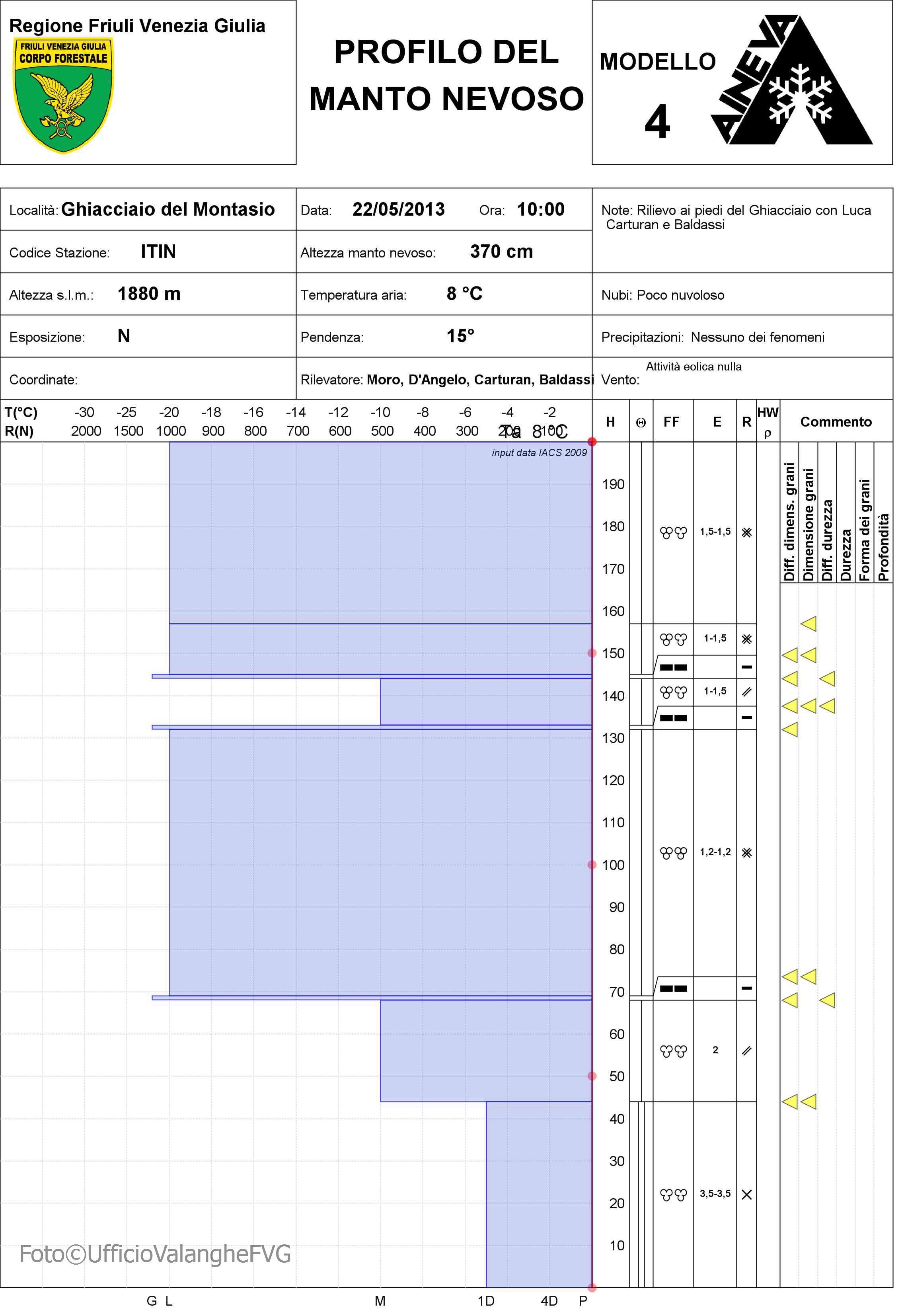 profilo primaverile ghiacciaio montasio 22-05-13.jpg.JPG
