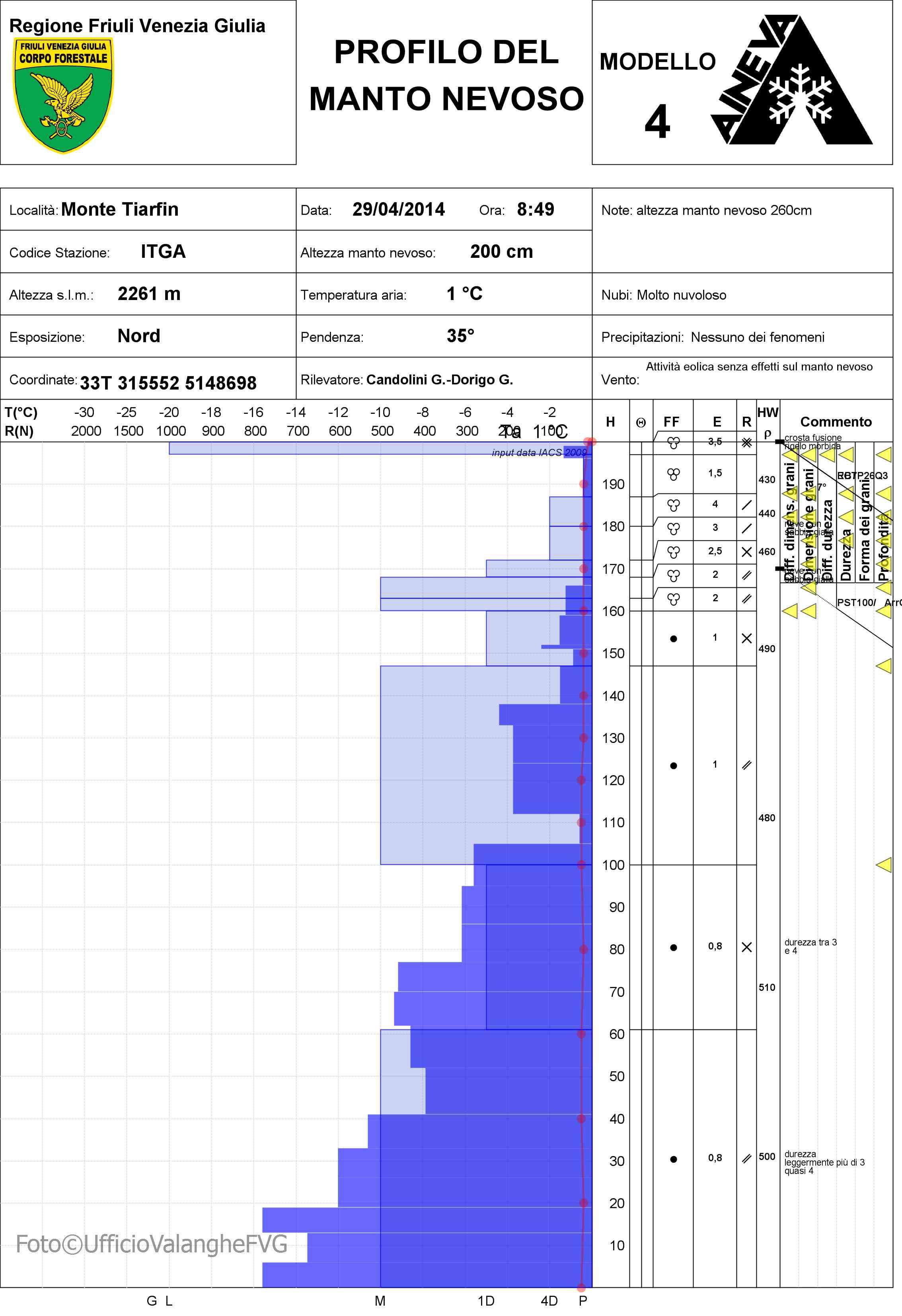 profilo primaverile tiarfin 29-04-14.jpg.JPG